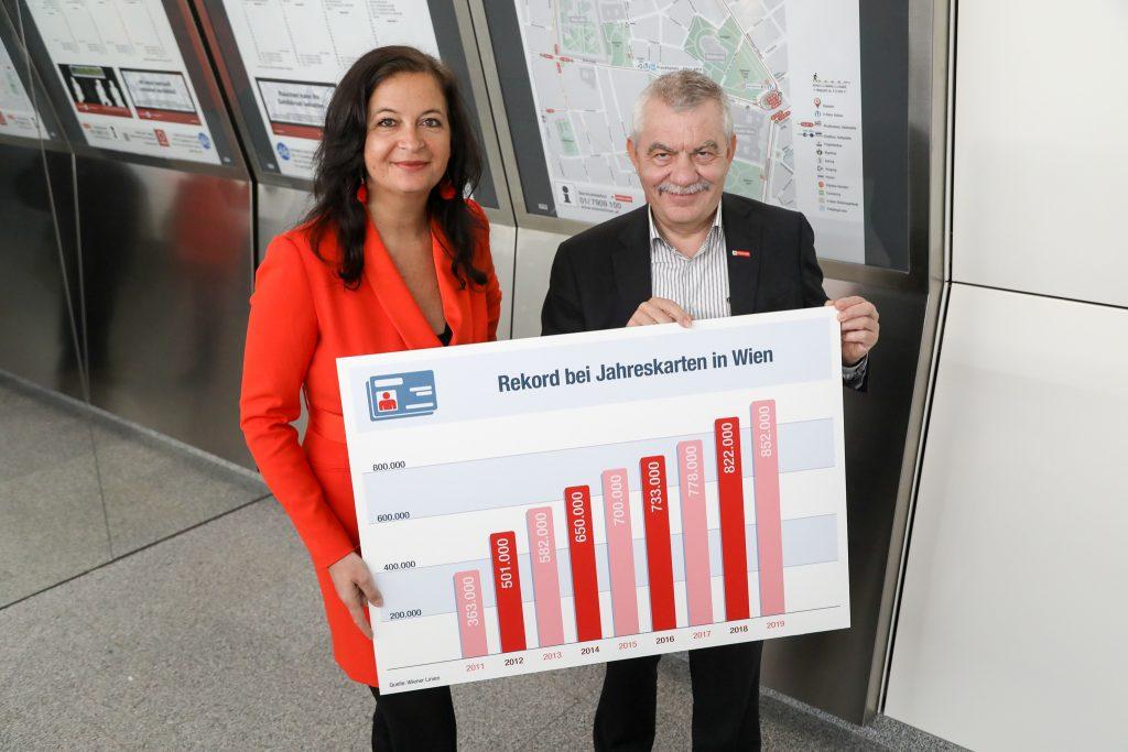 Wiener Stadträtin Ulli Sima mit Wien Linien Geschäftsführer Günter Steinbauer